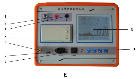 避雷器泄漏电流在线监测仪