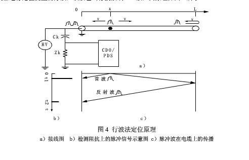 电缆故障检测中心电缆分段局放耐压试验细节操作