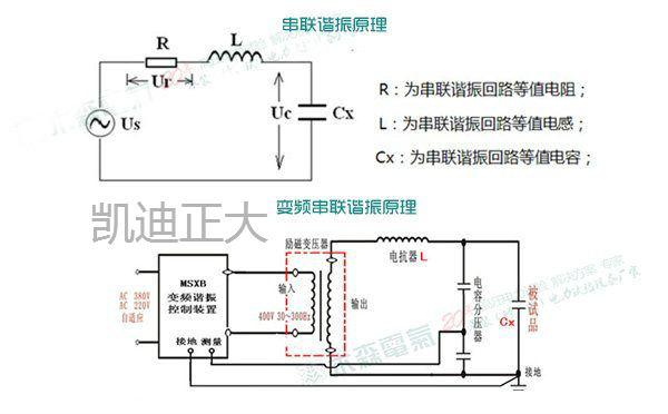 q称为品质因数值; 一般情况下, 当回路发生串联谐振时,电容cx,电感l