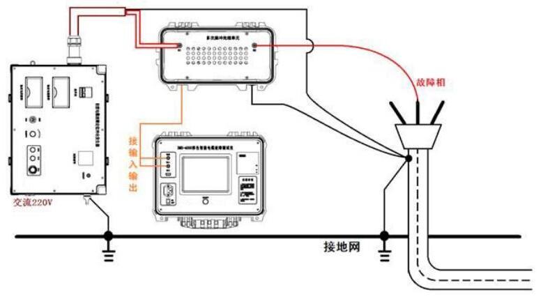 通信电缆故障测试仪测试线三个接头怎么接_电缆故障测试仪接线注意事项